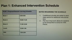 BHS plans new online school schedule